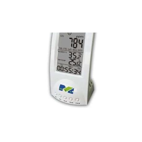 CO2 монитор